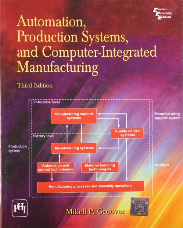 Solutions Manual of Automation, Production Systems, and Computer-integrated Manufacturing by Mikell | 3rd edition